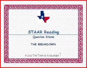 Staar Reading Question Stems The Breakdown By The Tree Of Knowledge