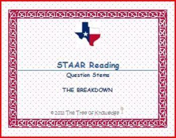 STAAR Reading Question Stems: THE BREAKDOWN
