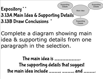 STAAR Reading Question and Sentence Stems for Expostitory Texts (Nonfiction)