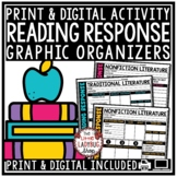 Reading Response Graphic Organizers - 3rd Grade, 4th Grade Reading Test Prep