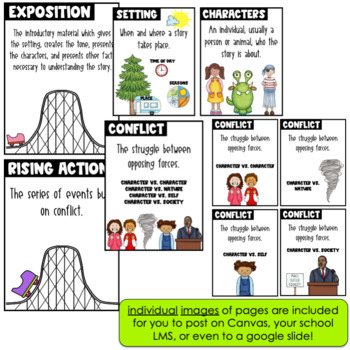 STAAR Reading - Socrative Quiz