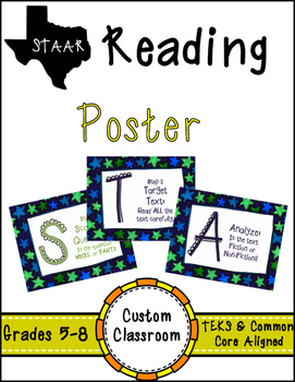 STAAR Reading Strategy Poster