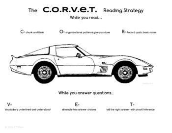 STAAR Reading Strategy - CORVET - for 7th or any grade