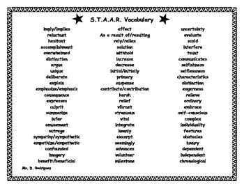 STAAR Reading Vocabulary