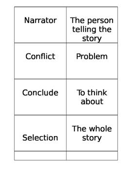 STAAR Reading Vocabulary 2