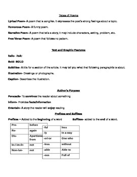 STAAR Reading Vocabulary study sheet