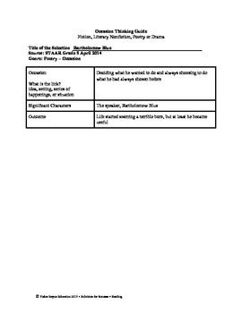 STAAR Release Analysis & Activities: Bartholomew Blue, Grade 5