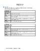 STAAR Released Analysis & Activities: My What is Showing?, Grade 4