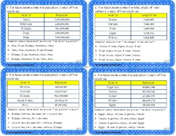 STAAR Released Styled Practice Questions