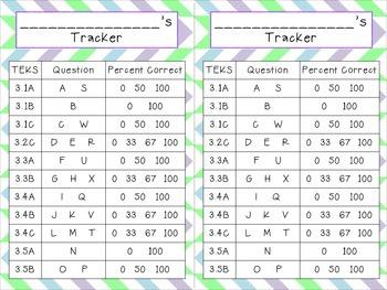 STAAR Reporting Category 1 Task Cards {TEKS Aligned}
