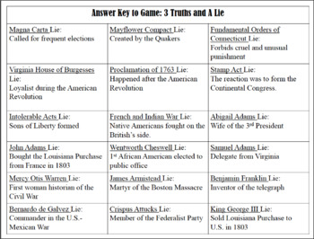 STAAR Review Game: 3 Truths and A Lie