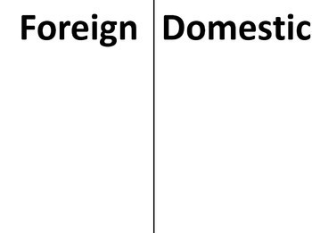 Early US History - Presidential Foreign or Domestic events Wall Sort - STAAR 8th