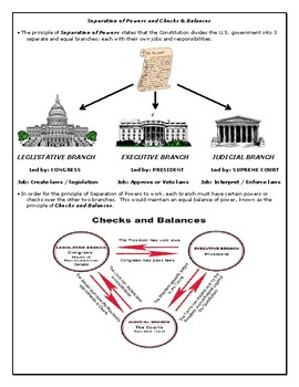 STAAR Review U.S. History
