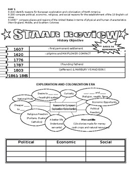 STAAR Review over Reasons for European Exploration and Colonial Regions