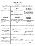 STAAR 7th grade Revising Expository Essay Checklist