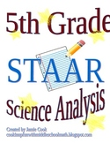 STAAR Science Analysis 5th Grade