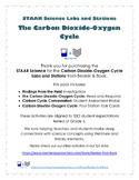 STAAR Science: Carbon Dioxide-Oxygen Cycle  Labs and Stations