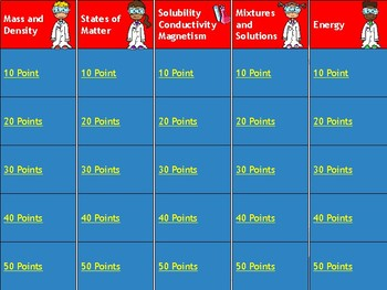 STAAR Science Jeopardy Game 1