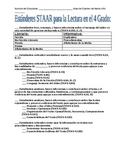 Spanish STAAR Standards Checklist - Fourth Grade Reading Texas