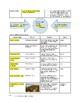 STAAR Study Packet KEY