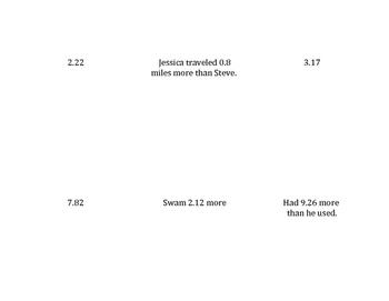 Real World Problem Solving Task Cards: Subtracting Decimals Level 3