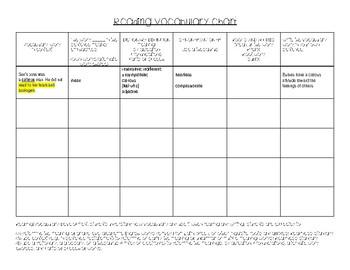 STAAR Vocabulary Chart - TEKS 2ABE