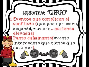 STAAR NARRATIVE Writing Outline in SPANISH