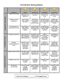STAAR Writing Rubric & Grading Sheet