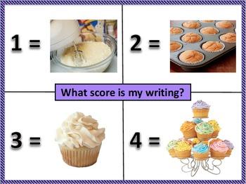 STAAR Writing - Score Guide