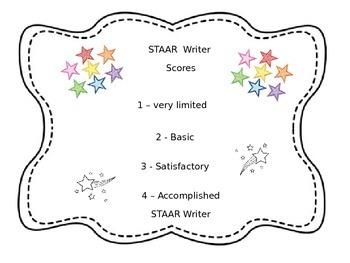 STAAR Writing Score guide - Kid Friendly