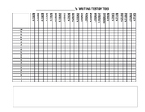 STAAR Writing Student Data Tracker