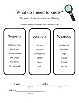 STAAR Writing Test Review Game: Clue Mystery Theme