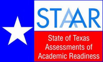 STAAR Writing Test Overview & Test Taking Tips