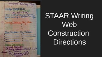STAAR Writing Web