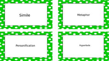 STAAR-Aligned Figurative Language Task Cards (Intermediate)