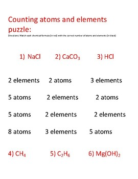 STAAR puzzle: Counting atoms and elements