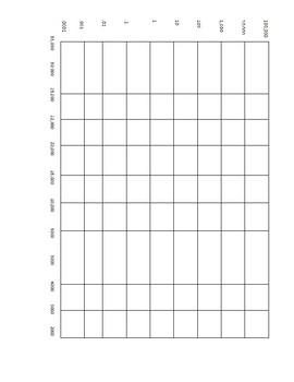STAAR puzzle: HR Diagram