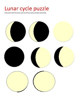 STAAR puzzle: Lunar Cycle