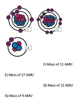 STAAR puzzle: Mass of atoms, atomic mass