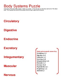 STAAR puzzle: body systems