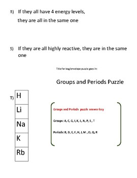 STAAR puzzle: periodic table, groups periods