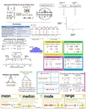 STAAR reference chart - 6th grade math TEKS cheat sheet