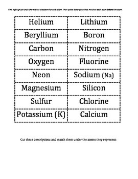 STAAR review 8th grade science atoms and periodic table