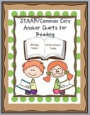 STAAR/Common Core Reading Charts