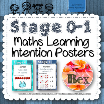 STAGE 0-1 Maths Learning Intentions Posters (New Zealand)