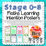 STAGE 0-8  Bundle - Maths Learning Intentions Posters (New