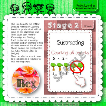 STAGE 2 Maths Learning Intentions Posters (New Zealand)