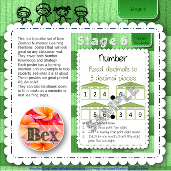 STAGE 6 Maths Learning Intentions Posters (New Zealand)