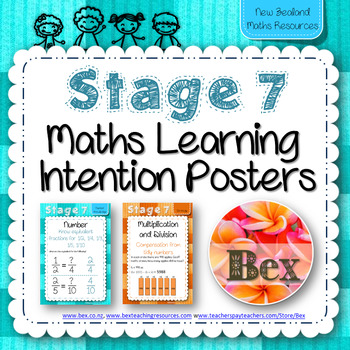 STAGE 7 Maths Learning Intentions Posters (New Zealand)