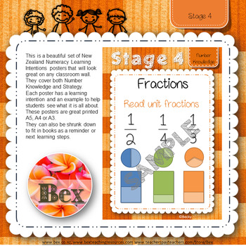 STAGE 4 Maths Learning Intentions Posters (New Zealand)